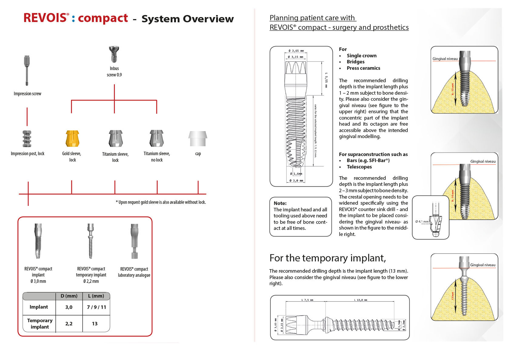 Revois compact system overview